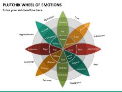 Plutchik Wheel of Emotions PPT Slide 12