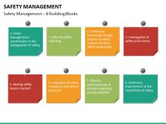 Safety management PPT slide 18