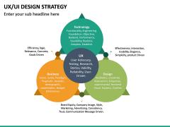 UX/UI Design Strategy PPT Slide 27