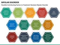 Bipolar Disorder PPT Slide 31
