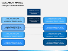 Escalation matrix PPT slide 13