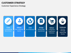 Customer Strategy PPT Slide 4
