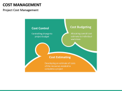 Cost Management PPT slide 31