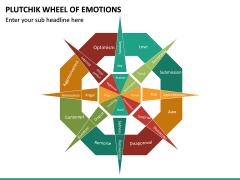 Plutchik Wheel of Emotions PPT Slide 13
