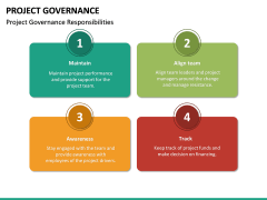 Project Governance PPT slide 21