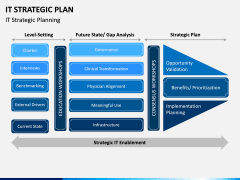 IT Strategic Plan PPT Slide 2