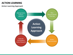 Action Learning PPT Slide 23