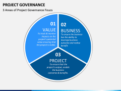 Project Governance PPT slide 10