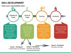 Skill Development PPT slide 25