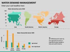 Water Demand Management PPT Slide 24