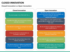 Closed Innovation PPT slide 23
