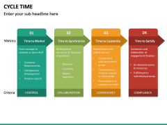 Cycle Time PPT Slide 23
