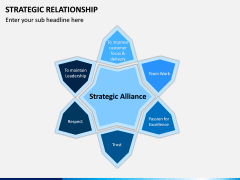 Strategic Relationship PPT Slide 4
