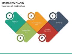 Marketing Pillars PPT Slide 23