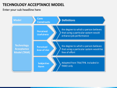 Technology Acceptance Model PPT Slide 4