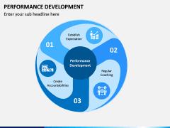 Performance Development PPT Slide 1