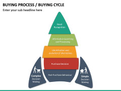 Buying Cycle PPT Slide 27