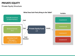 Private Equity PPT Slide 21
