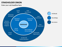 Stakeholder Onion PPT Slide 8