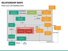Relationship Maps PPT Slide 12
