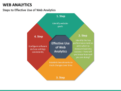 Web Analytics PPT Slide 26