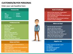 Buyer persona PPT slide 25