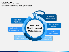 Digital Oilfield PPT Slide 6