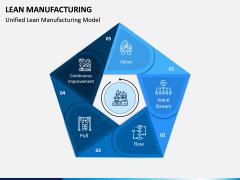 Lean Manufacturing PPT Slide 8