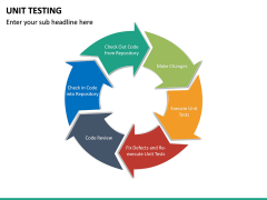 Unit Testing PPT Slide 20