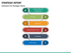 Strategic Intent PPT Slide 20