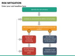 Risk Mitigation PPT Slide 34