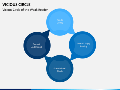 Vicious Circle PPT Slide 8