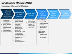 Succession Management PPT Slide 8