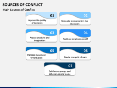 Sources of Conflict PPT Slide 2