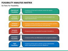 Feasibility Analysis Matrix PPT Slide 16
