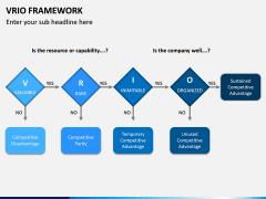 VRIO Framework PPT Slide 8