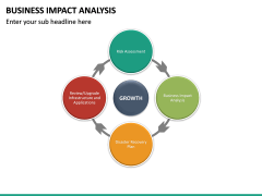 Business impact analysis PPT slide 33