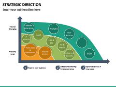 Strategic Direction PPT Slide 22