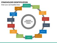 Stakeholder Identification PPT Slide 32