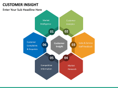 Customer Insight PPT Slide 23
