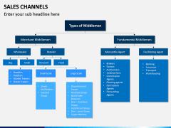 Sales Channels PPT Slide 17
