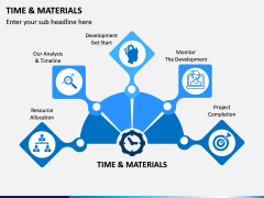 Time and Materials PPT Slide 3