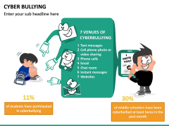 Cyber Bullying PPT slide 18