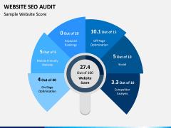 Website SEO Audit PPT Slide 6