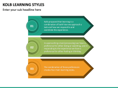 Kolb Learning Styles PPT Slide 13