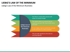 Liebig's Law of the Minimum PPT Slide 12