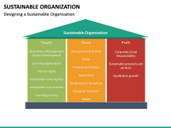 Sustainable Organization PPT Slide 21