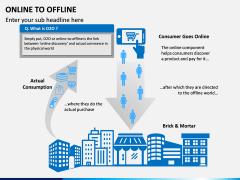 Online to Offline PPT slide 1