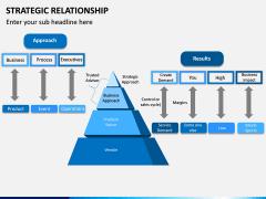 Strategic Relationship PPT Slide 2