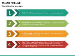 Talent Pipeline PPT Slide 18